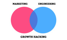growth-hacker-definition-225x135