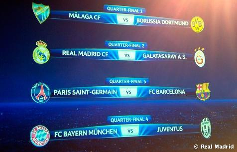 Sorteo_de_Champions_League